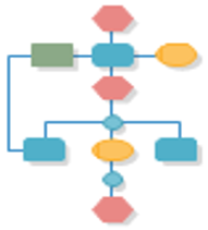 Applications of Biological model service