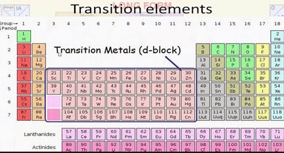 Applications of Calculation Service of Transition Metal Catalytic Reaction Mechanism