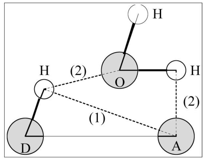 GROMACS Calculation Distance Tutorial