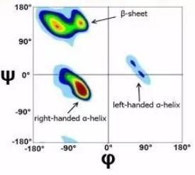Homology Detection and Structure Comparison Service 4