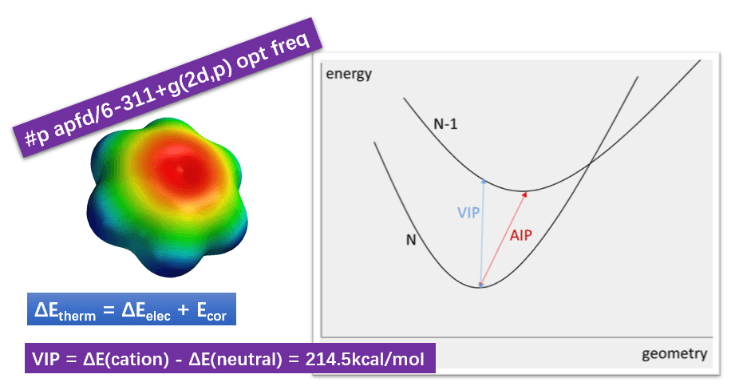 Molecular Ionization Potential Calculation Service 1