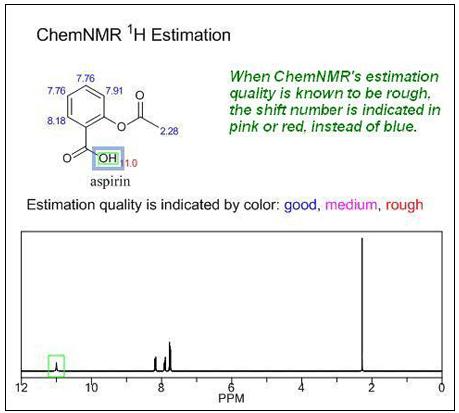 NMR Spectrum Prediction Service 2