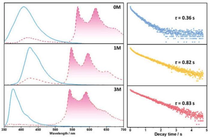 Phosphorescence Spectrum Prediction Service 2