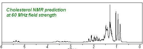 Result of spectrum prediction
