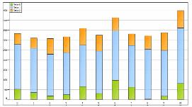 Statistical Data Analysis and Programming