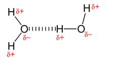 Electrostatic repulsion 2