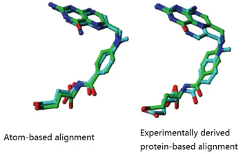 Pharmacophore Model Service without Protein Structure and without Ligand Structure